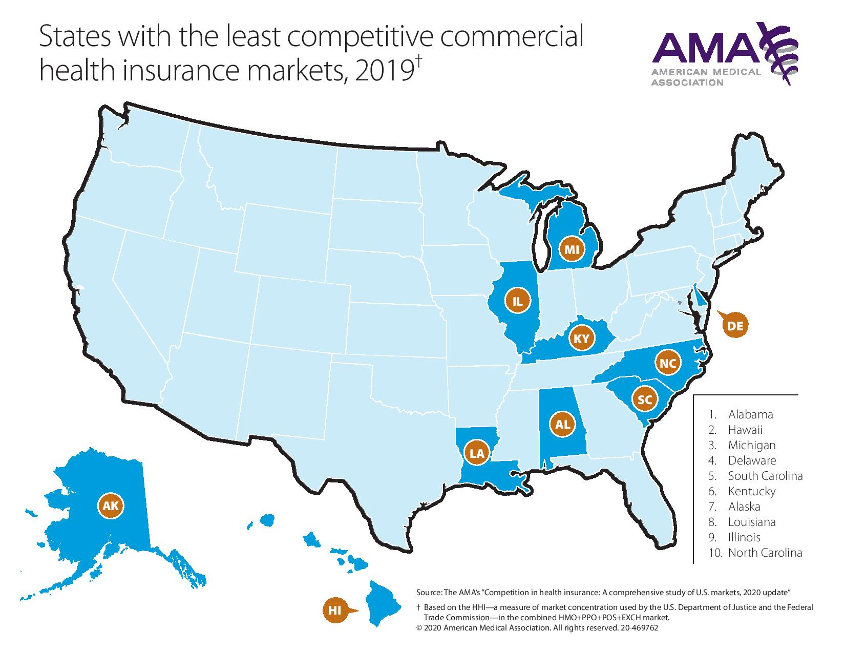 Graphic of map indicating 10 states with least competitive commercial markets.