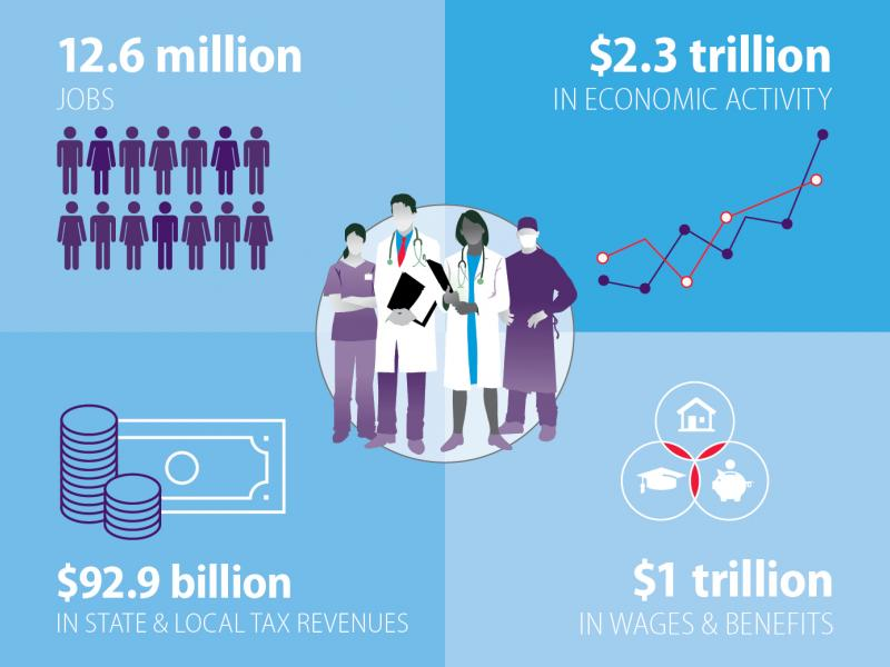 Illustration highlighting statistics from the AMA Economic Impact Study.