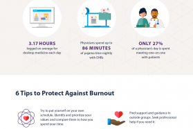 Six tips to protect against physician burnout infographic