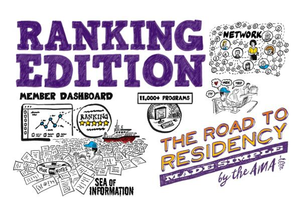 Illustration for FREIDA video: Road to Residency Ranking Edition